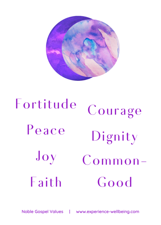 faith and wellbeing poster 1